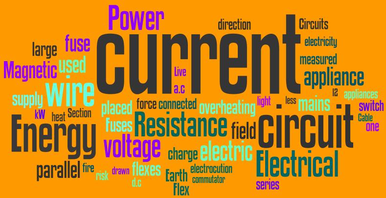 Electricity Energy Unit